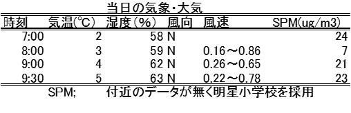 気象・大紀データ.jpg
