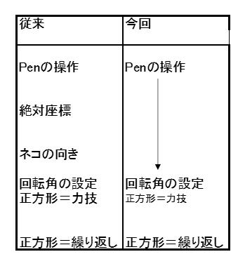 西柘植小2.png