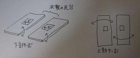 ダンポット図1.jpg