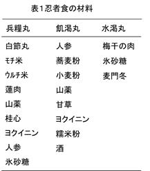 01忍者食 .png